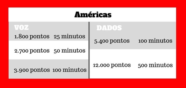 Claro Clube Américas