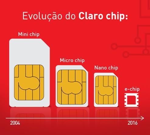 claro chip